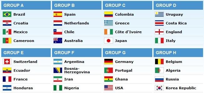 lịch thi đấu World Cup 2014